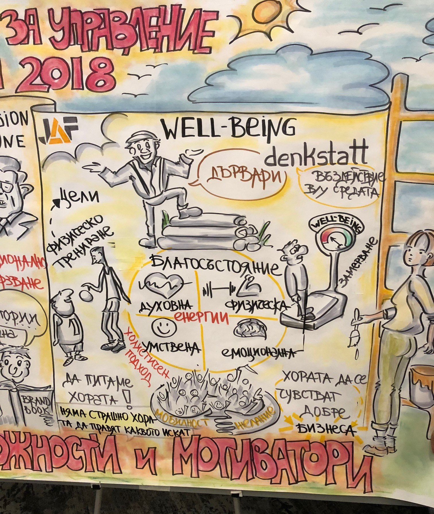 JAF well being graphics