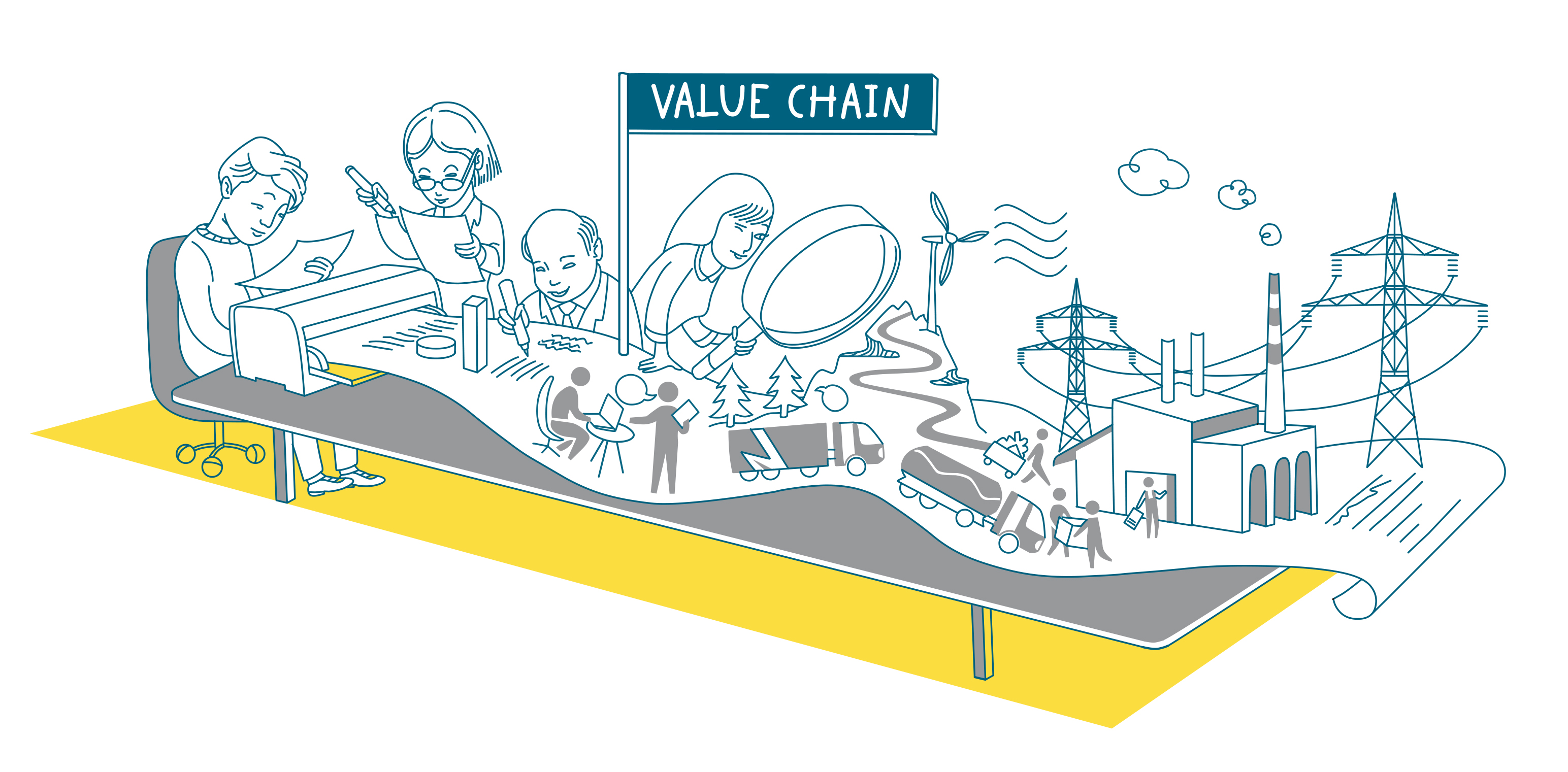 r value chain